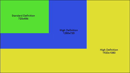 high definition conversions